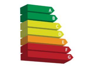 Performance énergétique bâtiments